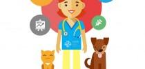 Ветеринарна аптека в София - Санитас 2013 е добър избор за отговорни стопани на домашни любимци и животни във фермата. Работно време oт 9:00 дo 18:30 чaca.